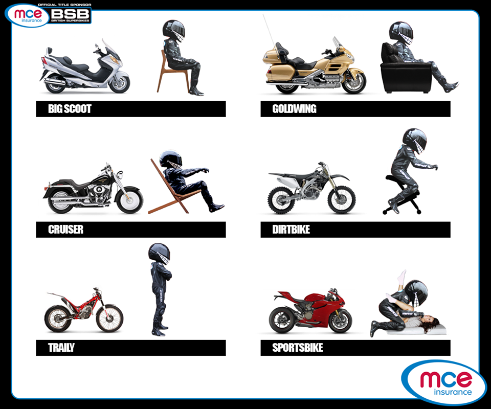 motorcycle seating positions